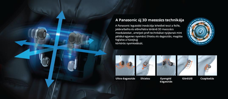Panasonic MA70 3D
